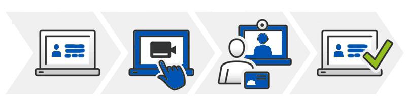 Blitzkredit mit Video-Ident-Verfahren